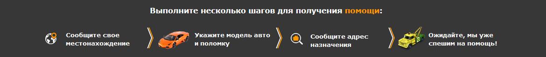 Вызвать эвакуатор автосос Харьков